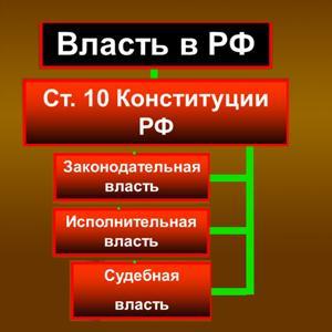 Органы власти Тишково